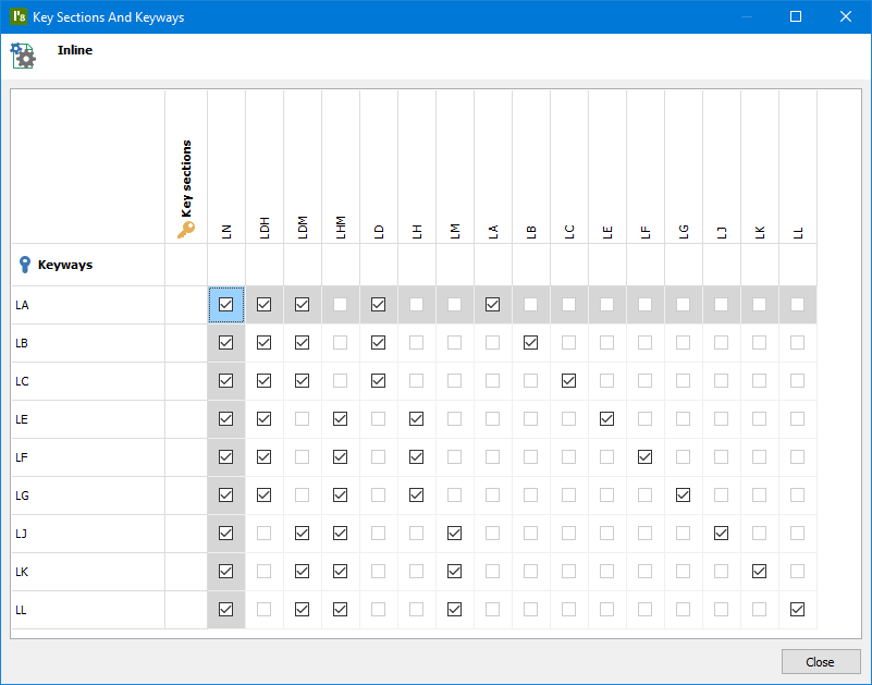 """ProMaster Master-Keying 8 Key Sections And Keyways window. This window shows a table with """"Keyways"""" being listed for each row and """"Key sections"""" listed for each column. Where a key section's column intersects with a keyway's row that it operates, there is a checkbox that is ticked. If the key section does not operate the intersected keyway, the checkbox is empty. In the bottom right corner is a """"Close"""" button."""