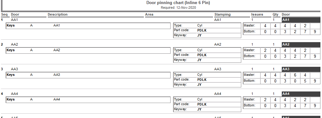 """ProMaster Master-Keying 8 section of a pinning report. This shows the type of pinning report it is, including the system type it is for and the job """"Required"""" date. Below that the first door is listed by a """"Seq"""" number, then the """"Door"""" number, door """"Description"""", door """"Area"""", door """"Cylinder"""", """"Issues"""", """"Qty"""", the """"Door"""" number again with a dark background. Under the """"Issues"""", """"Qty"""" and second """"Door"""" number, the pining is shown, list both """"Bottom"""" and """"Master"""" pins. To the left oof the pinning is the lock """"Type"""", lock """"Part code"""" and the required """"Keyway"""". Lo the left of the lock information, the """"Keys"""" that operate the door are listed by key number only. Below that that is the next door in sequence with the same format. The pattern repeats below what is visible in the image."""